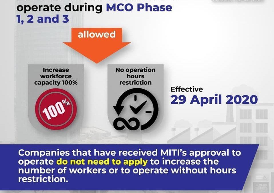 Announcement by MITI – 28 April 2020